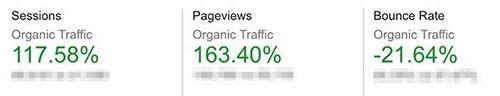 ITviec traffic increase numbers